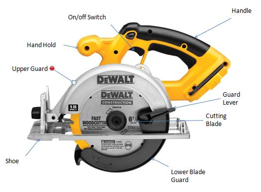 circular saw components