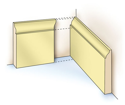 coped joint in baseboard