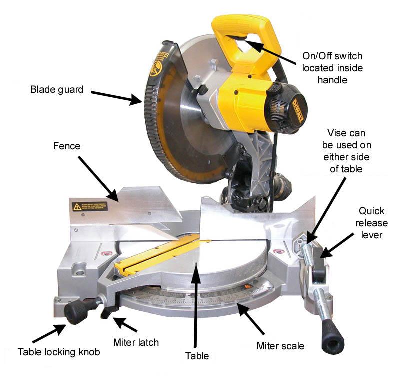 miter saw parts