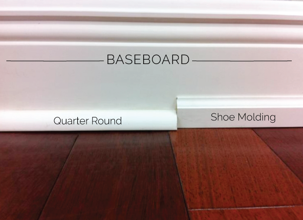 Quarter Round Molding With A Miter Saw, How To Cut Quarter Round Corners With Miter Saw